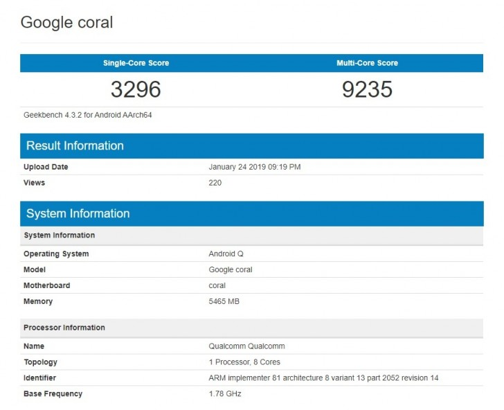 گوشی گوگل کورال در بنچمارک گیک بنچ